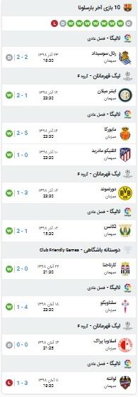 خلاصه بازی بارسلونا و رئال مادرید