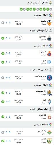 تحلیل بازی بارسلونا و رئال مادرید