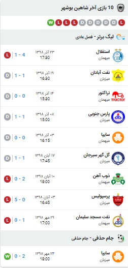 خلاصه بازی سپاهان و شاهین بوشهر
