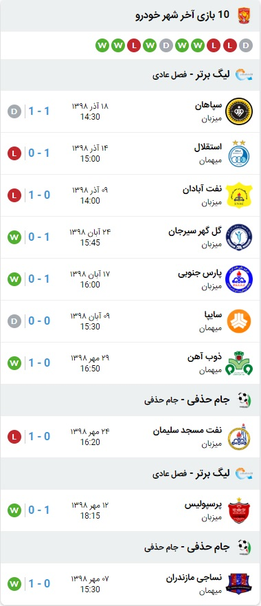 خلاصه بازی نساجی مازندران و شهرخودرو