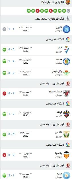 آمار بازی رئال مادرید و بارسلونا