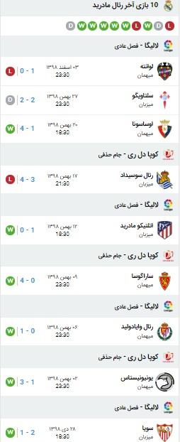 آنالیز بازی رئال مادرید و بارسلونا