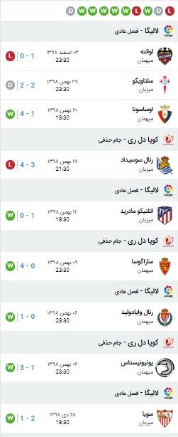 خلاصه بازی رئال مادرید و منچسترسیتی