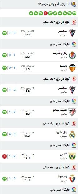 آمار بازی بارسلونا و رئال سوسیداد
