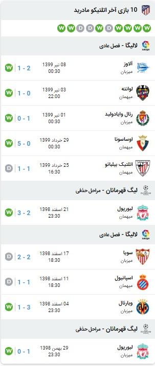 پیش بینی بازی بارسلونا و آتلتیکو مادرید