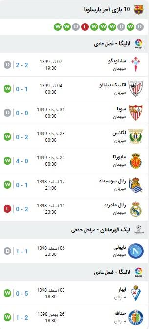 آنالیز بازی بارسلونا و آتلتیکو مادرید