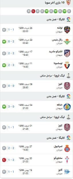 پیش بینی بازی بارسلونا و سویا