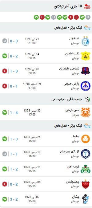 نتیجه و آمار بازی تراکتور و سپاهان 27 تیر 99