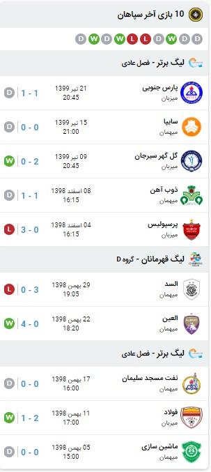 نتیجه و پیش بینی بازی تراکتور و سپاهان 27 تیر 99