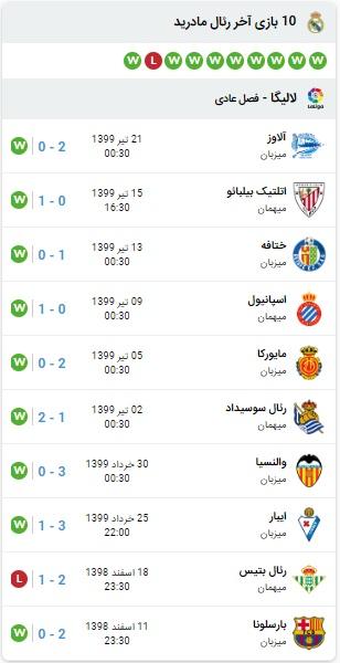 نتیجه و پیش بینی بازی رئال مادرید و ویارئال 26 تیر 99