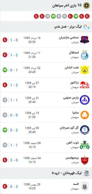 پیش بینی بازی استقلال و سپاهان 20 مرداد 99