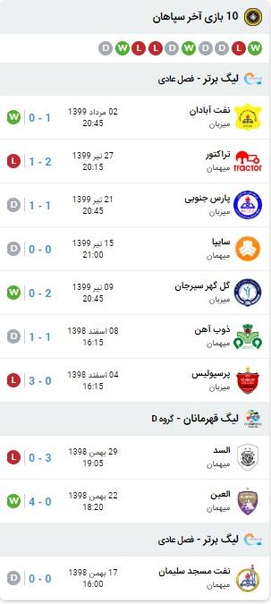 آمار بازی استقلال و سپاهان 11 مرداد 99