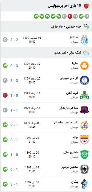 آنالیز بازی پرسپولیس و التعاون 25 شهریور 99