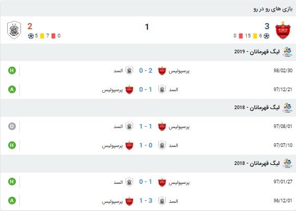 نتیجه بازی پرسپولیس و السد 6 مهر 99