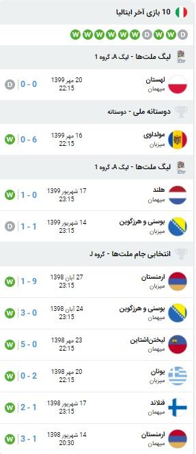 آنالیز بازی ایتالیا و هلند 23 مهر 99
