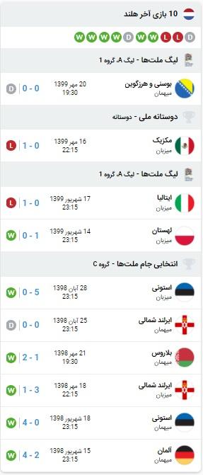 آمار بازی ایتالیا و هلند 23 مهر 99