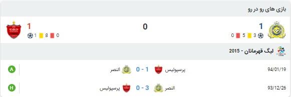 خلاصه بازی پرسپولیس و النصر 12 مهر 99