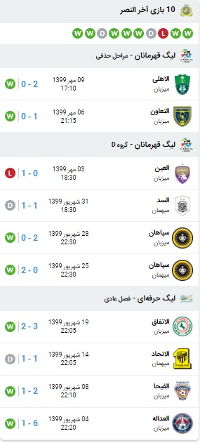 آمار بازی پرسپولیس و النصر 12 مهر 99