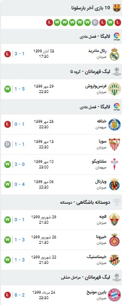 آمار بازی یوونتوس و بارسلونا 7 آبان 99