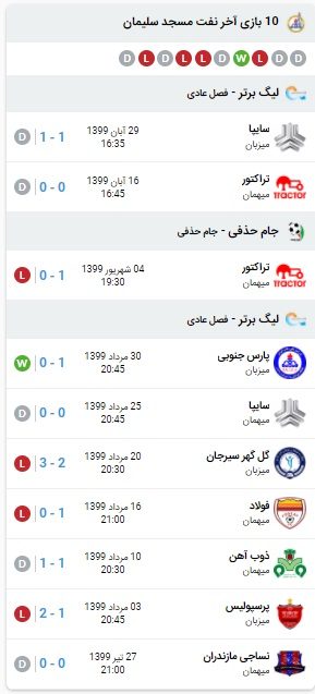 آمار بازی پرسپولیس و نفت مسجدسلیمان 6 آذر 99