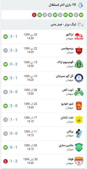 پیش بینی بازی استقلال و سایپا 4 بهمن 99