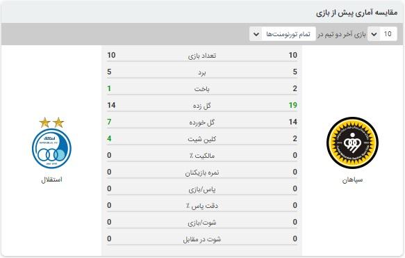 آنالیز بازی سپاهان و استقلال 25 بهمن 99
