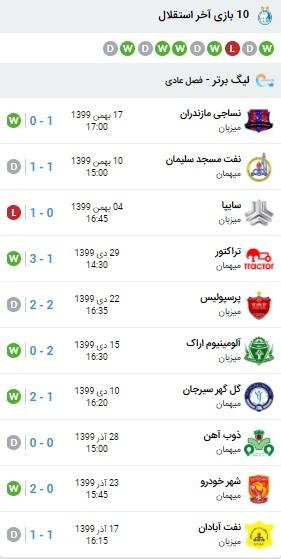 آمار بازی سپاهان و استقلال 25 بهمن 99