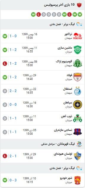 خلاصه بازی پرسپولیس و مس رفسنجان 21 بهمن 99