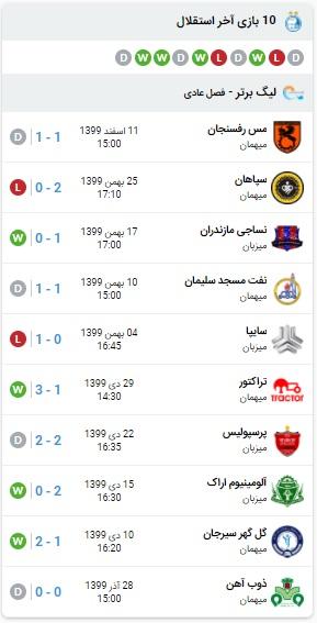 خلاصه بازی استقلال و فولاد 16 اسفند 99