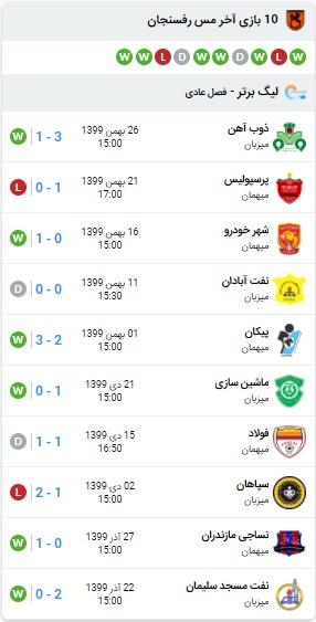 خلاصه بازی استقلال و مس رفسنجان 11 اسفند 99