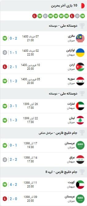 آمار بازی ایران و بحرین 17 خرداد 1400