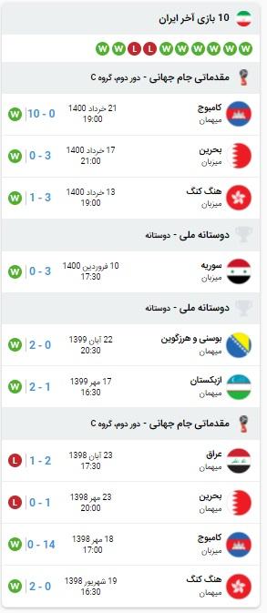 خلاصه بازی ایران و عراق 25 خرداد 1400