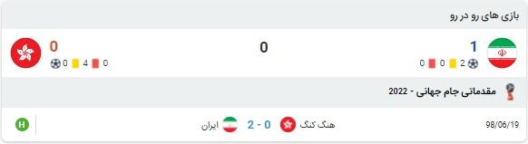 پیش بینی بازی ایران و هنگ کنک 13 خرداد 1400
