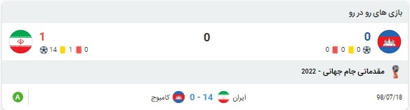 خلاصه بازی ایران و کامبوج 21 خرداد 1400