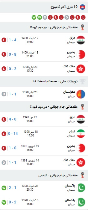 آنالیز بازی ایران و کامبوج 21 خرداد 1400