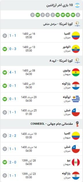 خلاصه بازی آرژانتین و برزیل 20 تیر 1400