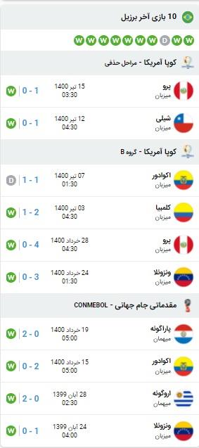 آمار بازی آرژانتین و برزیل 20 تیر 1400